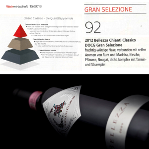 2012 Bellezza awarded by weinwirtschaft